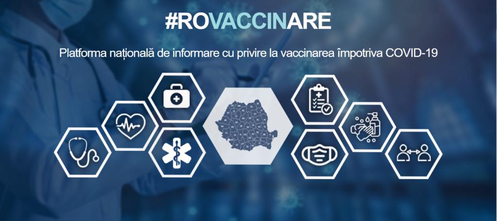Campania de vaccinare